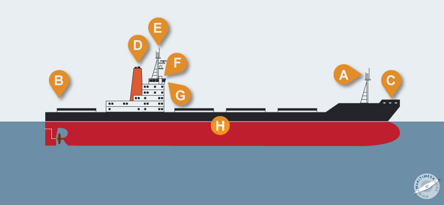 positions-on-ship_r