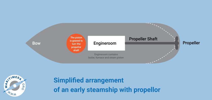 12_1_2_steamship_propellor